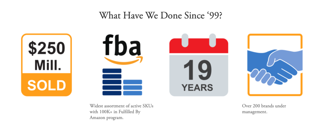 BuyBoxer graphic on their milestones since 1999, showing sales revenue, account age, and more