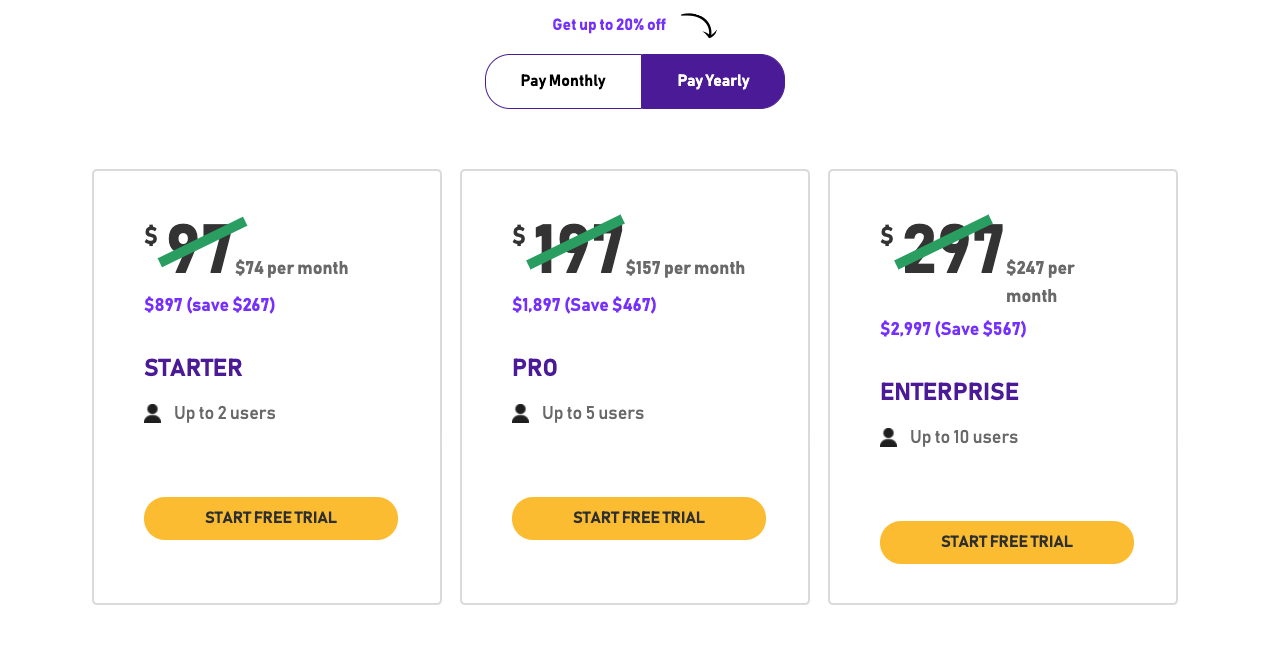 Screenshot of the pricing page for SmartScout, with 3 tiers of pricing
